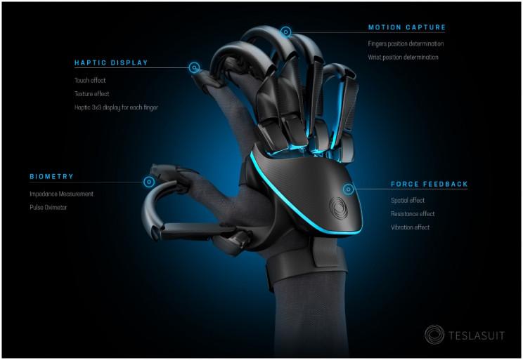 Le gant Teslasuit VR