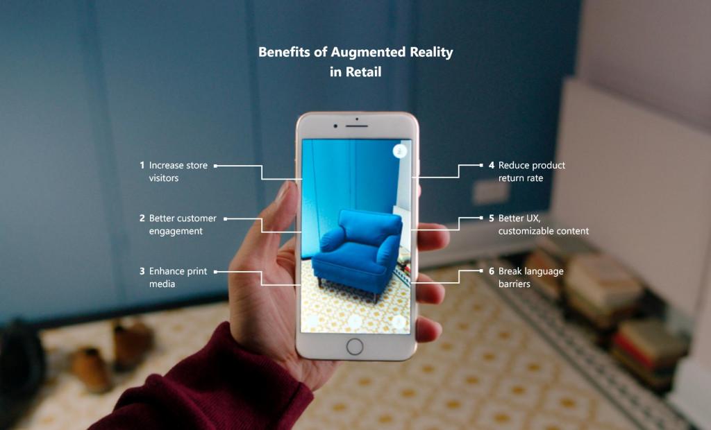commerce de détail en AR